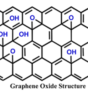 酸化グラフェンを使ったろ過装置は、体内に毒を入れる目的で作られている可能性が大。